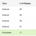 kickstarter-email-feature