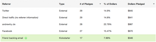 kickstarter-email-feature