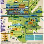 Boulder Colorado Is For Startups