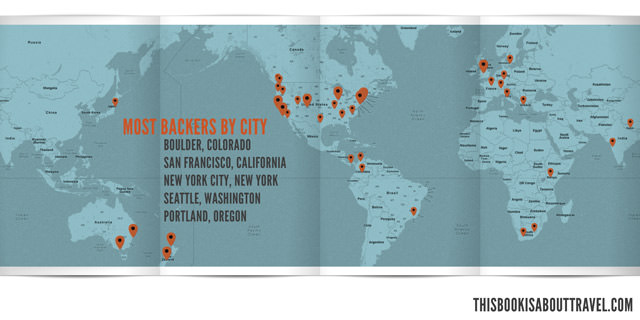backers-by-city