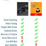 fuelband-vs-mcdonalds