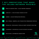 7 Key Innovations Solana